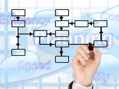 Consideraciones previas a la hora de implementar un nuevo Sistema de Información III