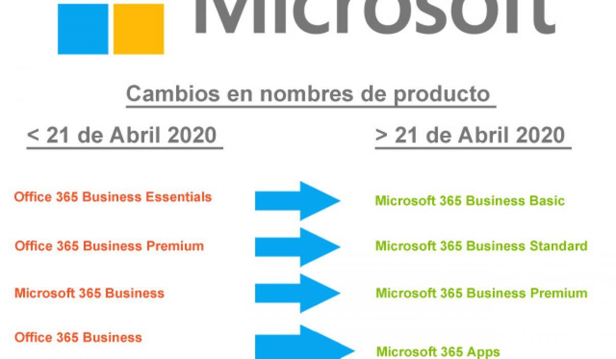 """Microsoft anuncia nuevos cambios de nombre en algunos planes comerciales como """"Microsoft 365"""""""