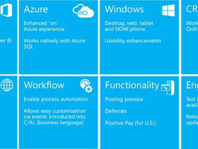 Ya está disponible VisionFruit® para Microsoft Dynamics NAV 2016