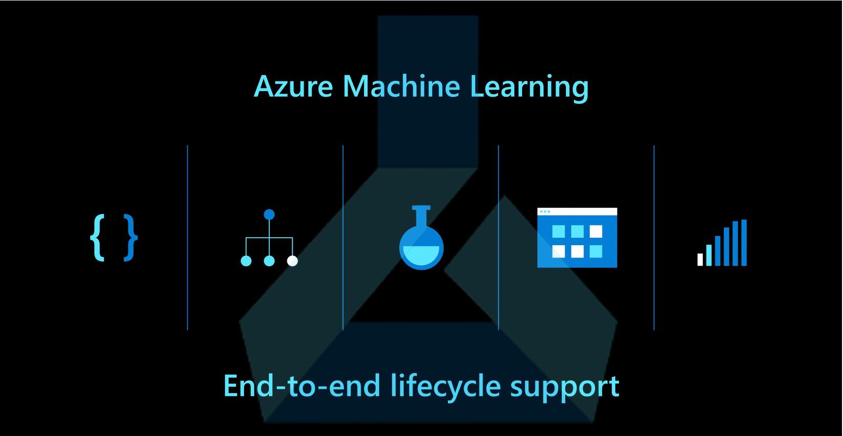 Para-qué-sirve-Azure-Machine-Learning