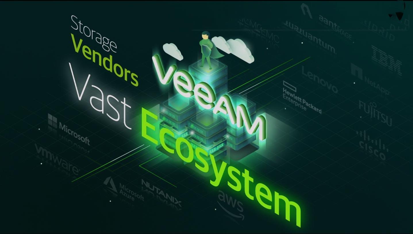 capacidad de almacenamiento software de backup Veeam
