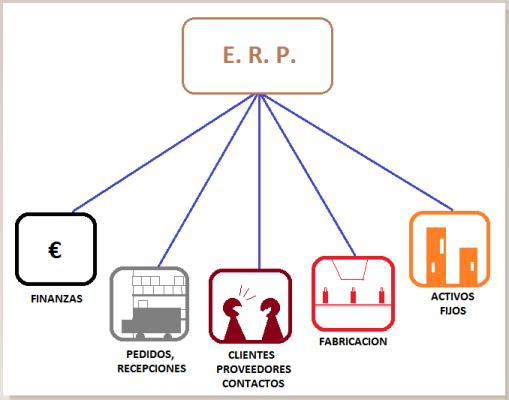 gregal-ERP